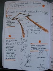 Sketchnotes example